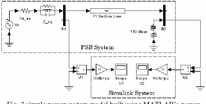PDF] Modeling of Solid-state Circuit Breakers using MATLAB ' s Power