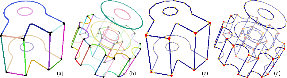 Figure 4 for 3D Parametric Wireframe Extraction Based on Distance Fields