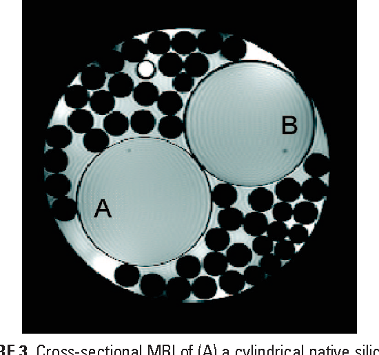 Three-dimensional core-shell superstructures: mechanically strong