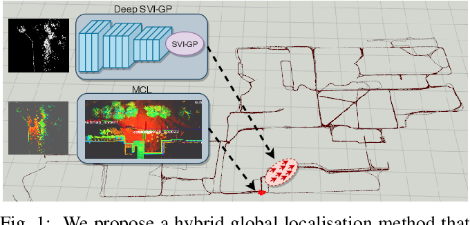 Figure 1 for Localising Faster: Efficient and precise lidar-based robot localisation in large-scale environments