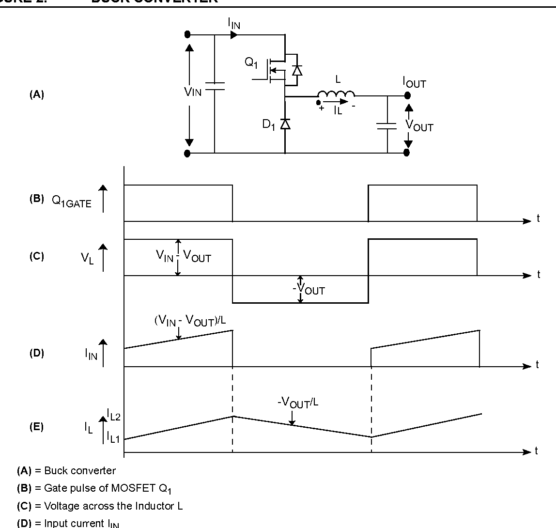 Figure 2 From An 1114 Switch Mode Power Supply Smps Topologies Electronic Which Is Switched Based