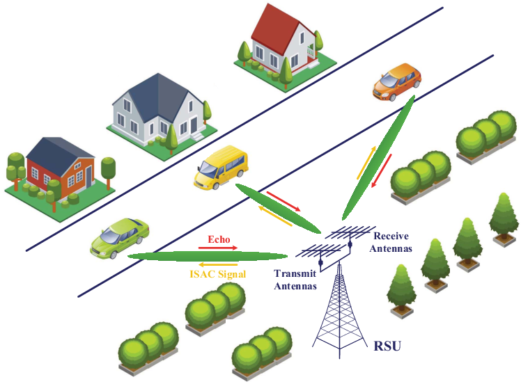Figure 1 for Learning-based Predictive Beamforming for Integrated Sensing and Communication in Vehicular Networks