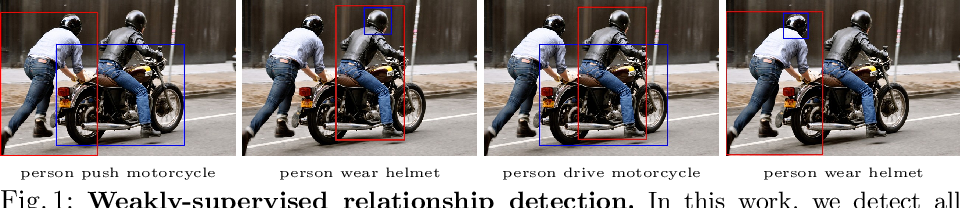 Figure 1 for Explanation-based Weakly-supervised Learning of Visual Relations with Graph Networks