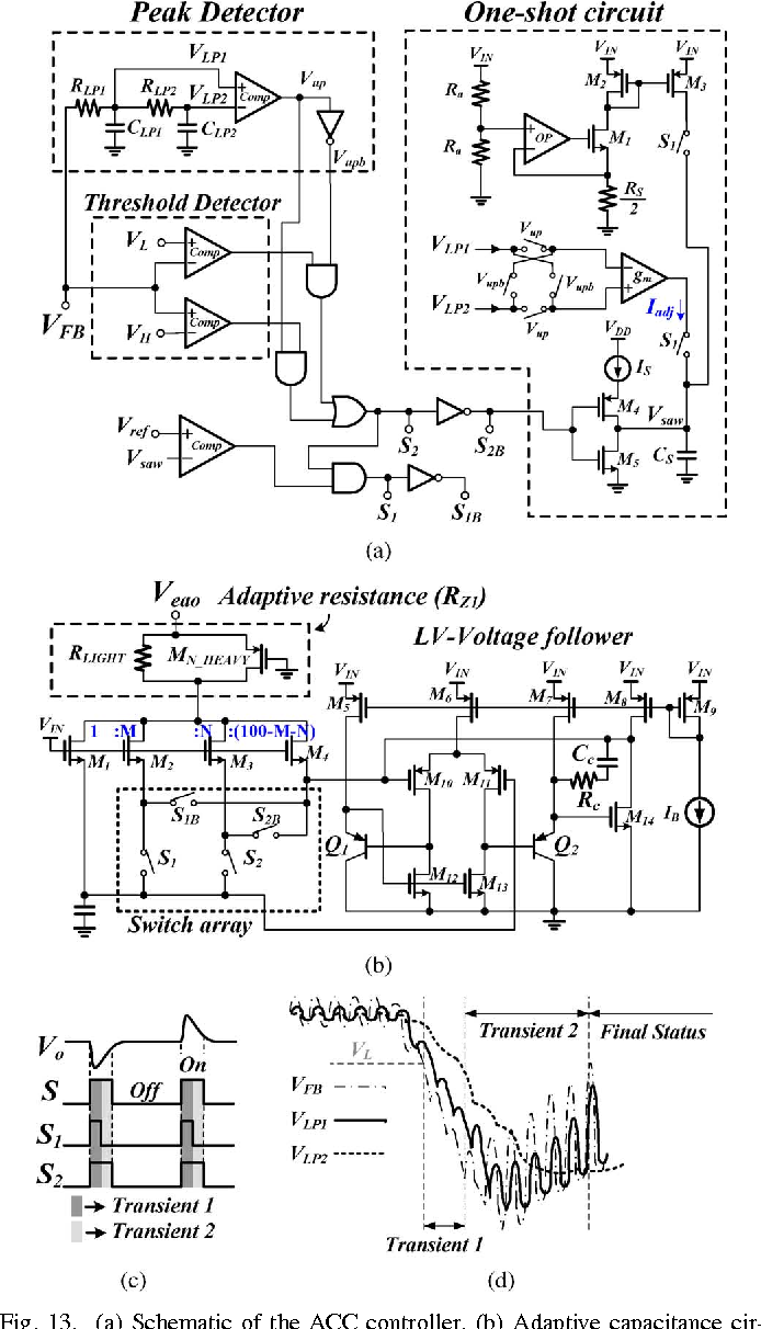 Figure 14 From Modified Hysteretic Current Control Mhcc For 8 Boost Converter Circuit Diagram Improving Transient Response Of