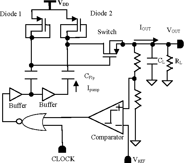 Figure 1 from A high performance regulated charge pump for USB-OTG on simple fm transmitter schematic, led schematic, headphone schematic, camera schematic, jtag schematic, battery schematic, audio schematic, gps schematic, hdmi schematic, lcd schematic, nand schematic, bluetooth schematic,