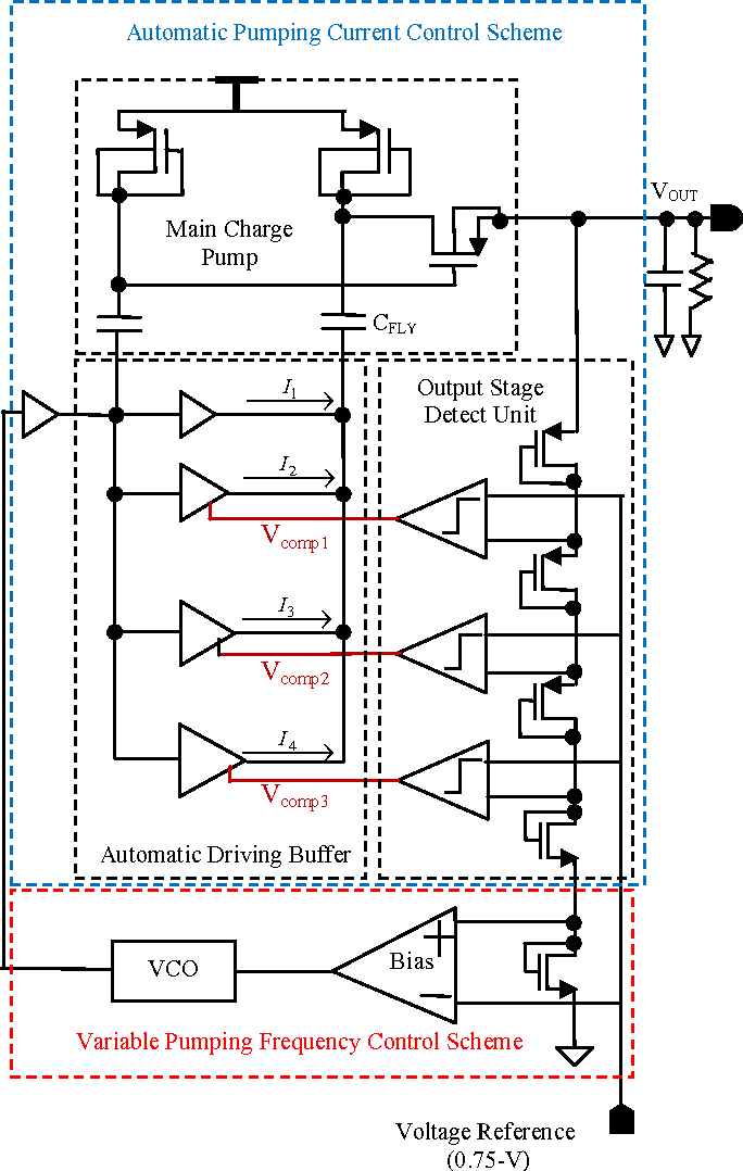 Figure 6 from A high performance regulated charge pump for USB-OTG on simple fm transmitter schematic, led schematic, headphone schematic, camera schematic, jtag schematic, battery schematic, audio schematic, gps schematic, hdmi schematic, lcd schematic, nand schematic, bluetooth schematic,