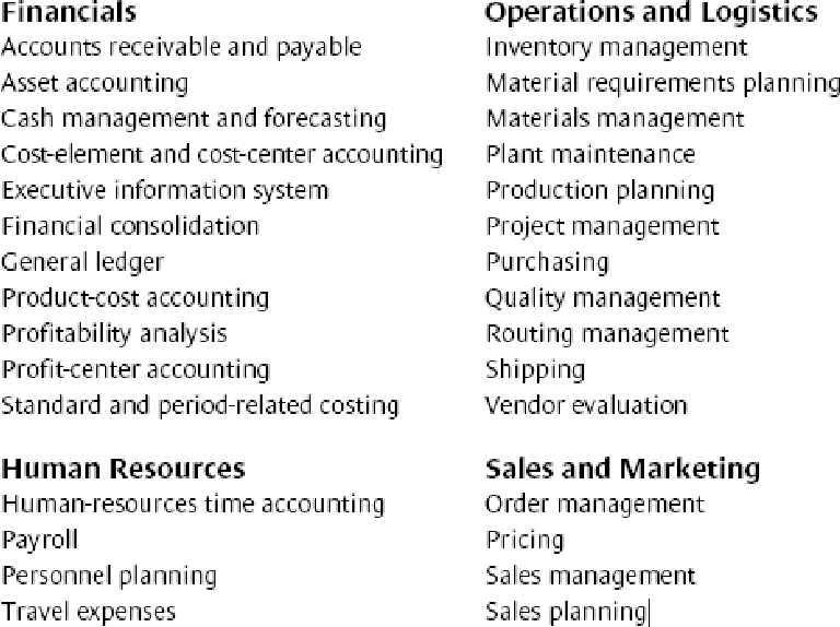 Project On Inventory Management Pdf