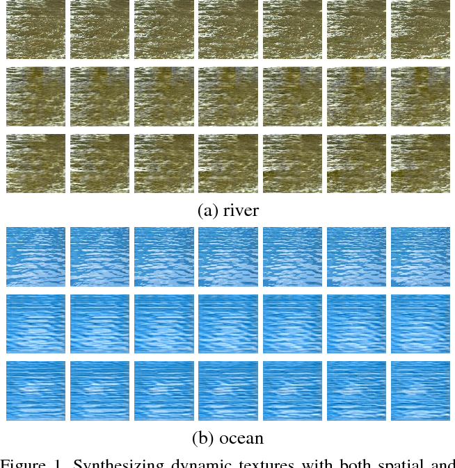 Figure 1 for Synthesizing Dynamic Patterns by Spatial-Temporal Generative ConvNet