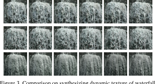 Figure 4 for Synthesizing Dynamic Patterns by Spatial-Temporal Generative ConvNet