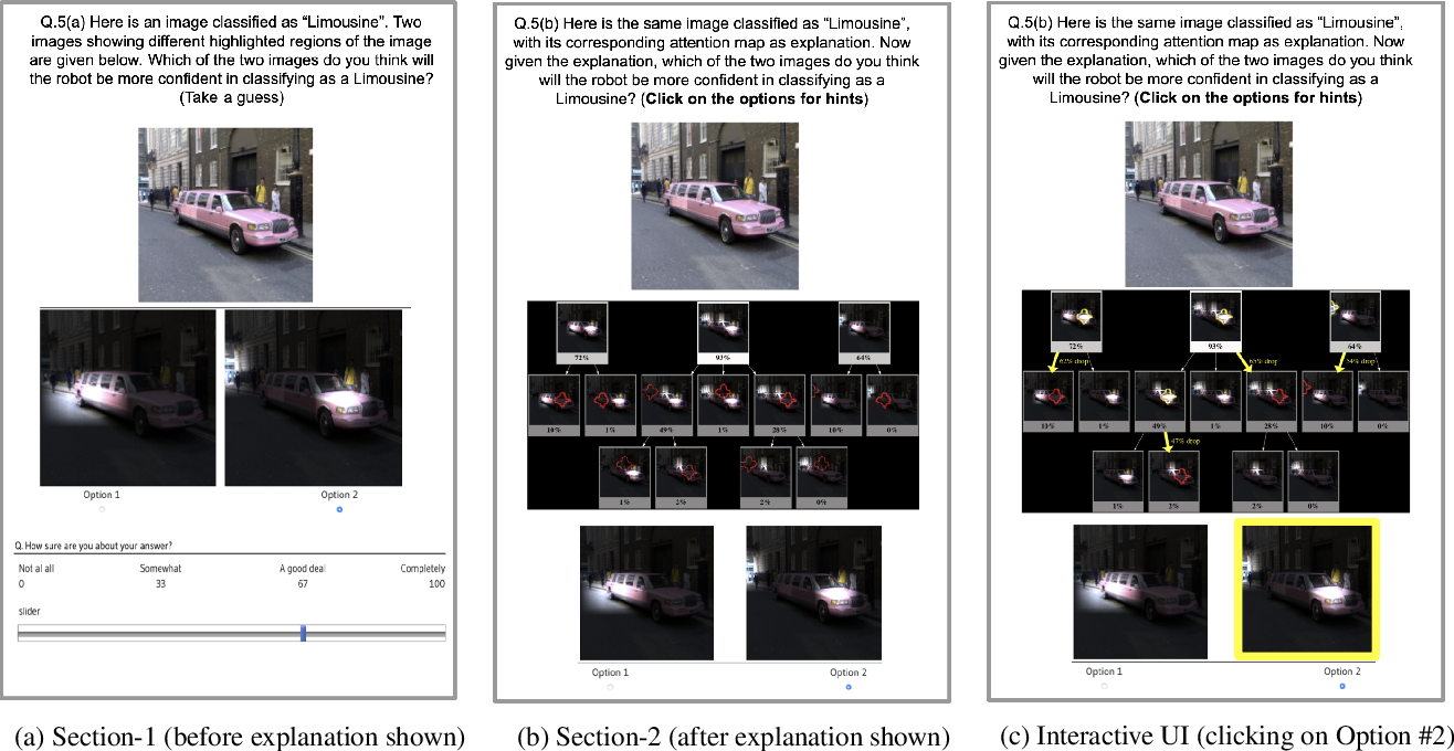 Figure 4 for Structured Attention Graphs for Understanding Deep Image Classifications