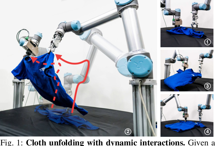 Figure 1 for FlingBot: The Unreasonable Effectiveness of Dynamic Manipulation for Cloth Unfolding