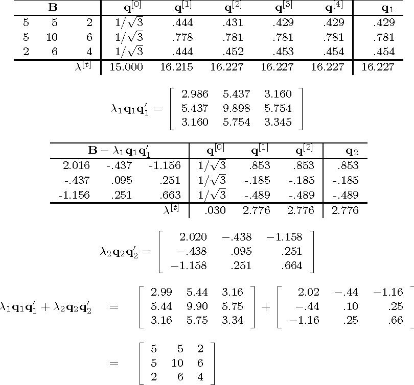 Table 7 5 from Matrix Algebra for Mds 7 1 Elementary Matrix