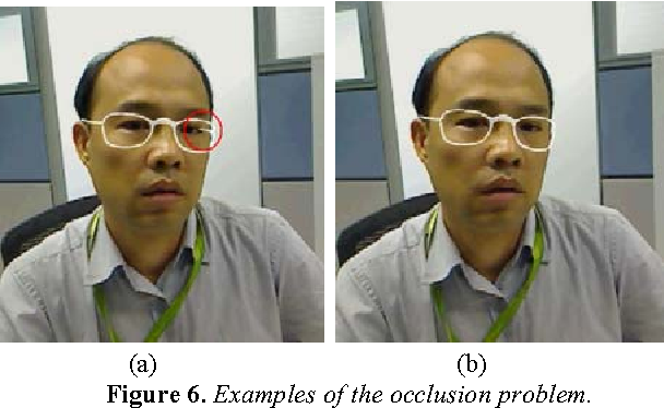 cbc2fedf75dd A mixed reality system for virtual glasses try-on - Semantic Scholar