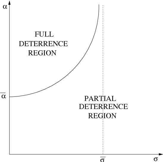 Figure 2 from The Role of the Judiciary in the Public Decision