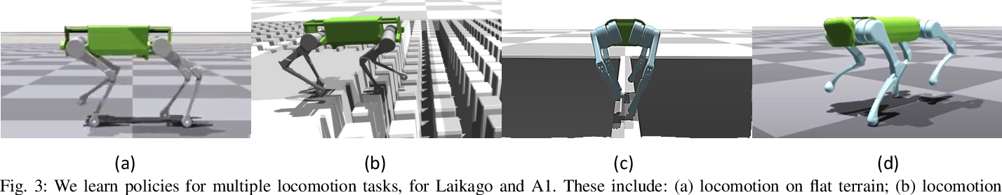 Figure 3 for GLiDE: Generalizable Quadrupedal Locomotion in Diverse Environments with a Centroidal Model