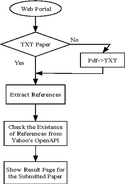 Konica Minolta OpenAPI - Semantic Scholar