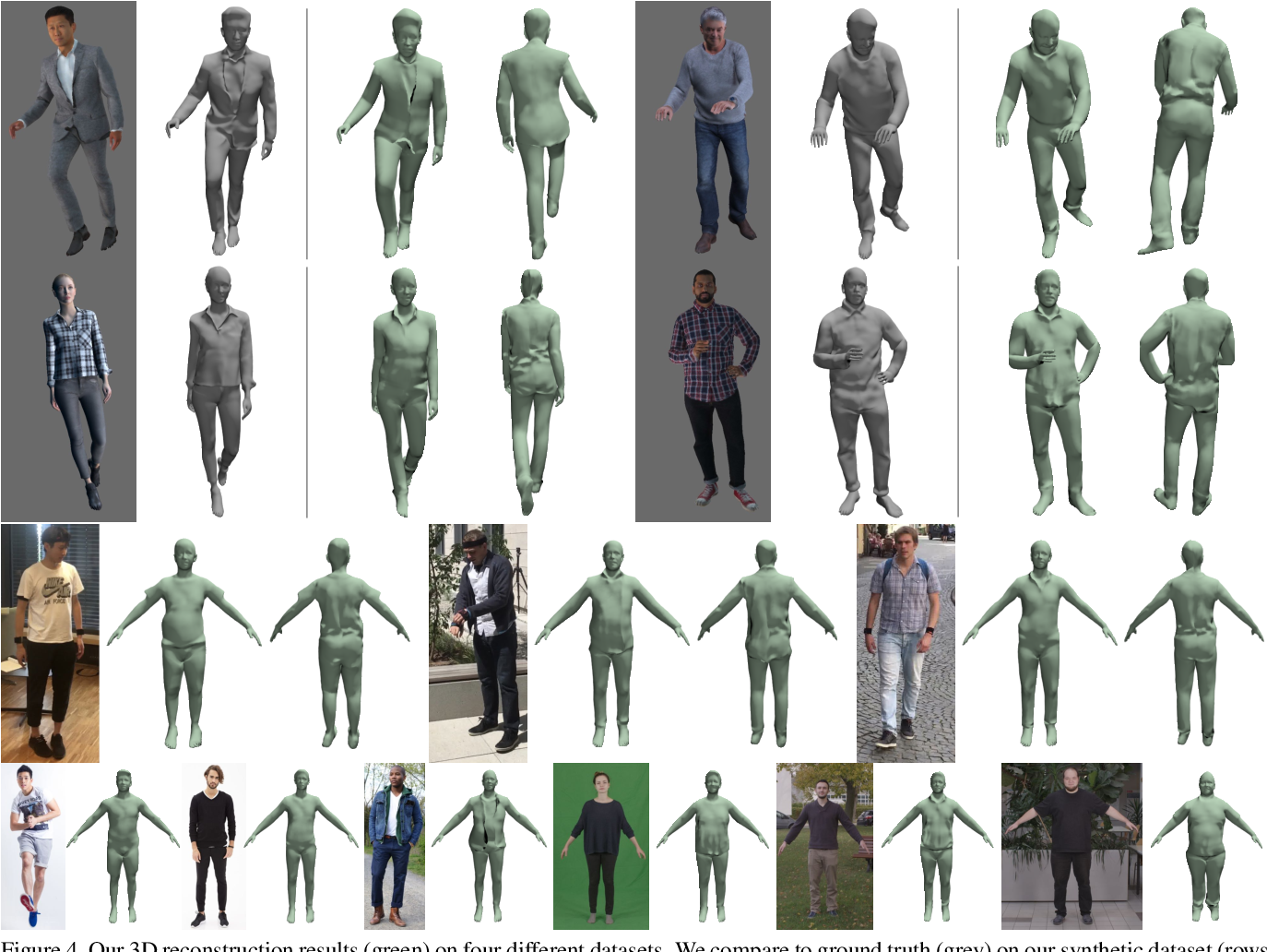 Figure 3 for Tex2Shape: Detailed Full Human Body Geometry from a Single Image