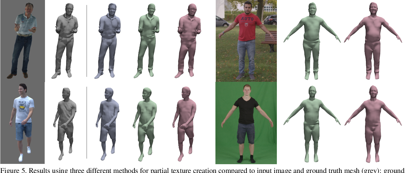 Figure 4 for Tex2Shape: Detailed Full Human Body Geometry from a Single Image
