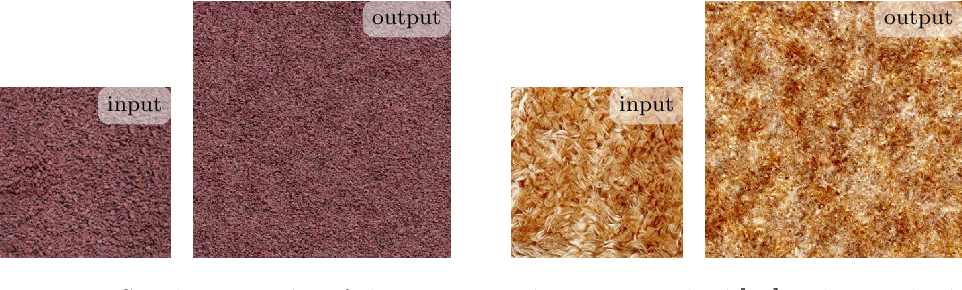 Figure 4 for A survey of exemplar-based texture synthesis