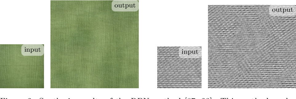 Figure 3 for A survey of exemplar-based texture synthesis
