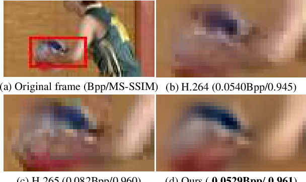 Figure 1 for DVC: An End-to-end Deep Video Compression Framework