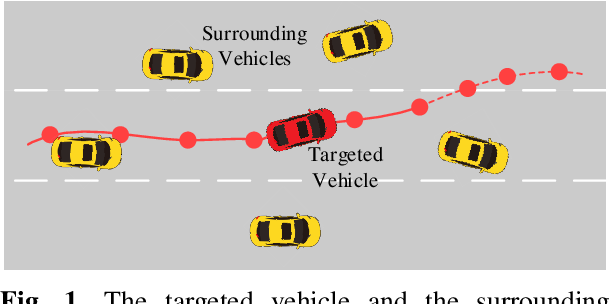 Figure 1 for A Driving Intention Prediction Method Based on Hidden Markov Model for Autonomous Driving