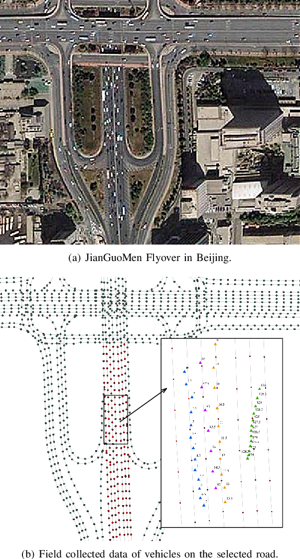 Figure 3 for A Driving Intention Prediction Method Based on Hidden Markov Model for Autonomous Driving
