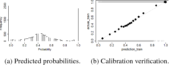 Figure 3 for Learning under selective labels in the presence of expert consistency