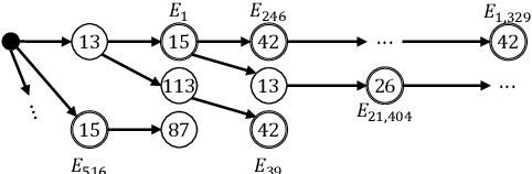 Figure 4 for Bridging the Knowledge Gap: Enhancing Question Answering with World and Domain Knowledge