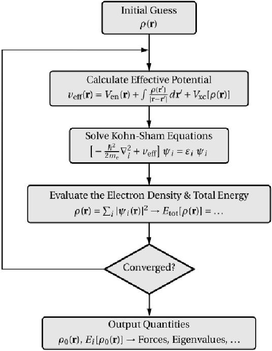PDF] Computational Approach to Electrocatalysis - Semantic