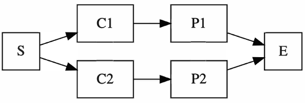 Figure 1 for ArcText: A Unified Text Approach to Describing Convolutional Neural Network Architectures