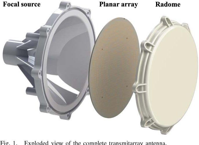 Fig. 1. Exploded view of the complete transmitarray antenna.