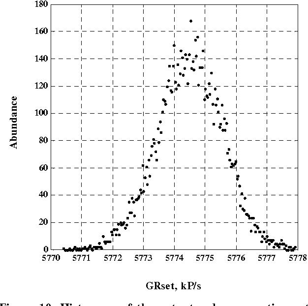 Figure 10 from A Flexible Multichannel Digital Random Pulse