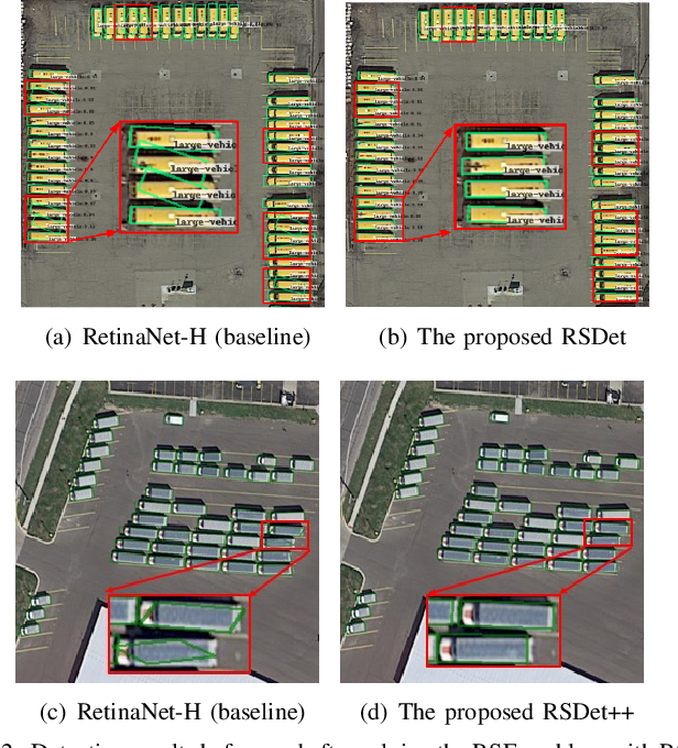 Figure 4 for RSDet++: Point-based Modulated Loss for More Accurate Rotated Object Detection