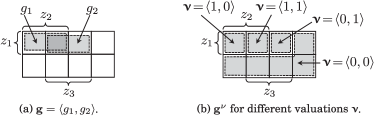 Figure 2 for Oblivious Bounds on the Probability of Boolean Functions