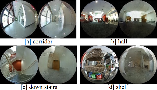 Figure 4 for GONet: A Semi-Supervised Deep Learning Approach For Traversability Estimation
