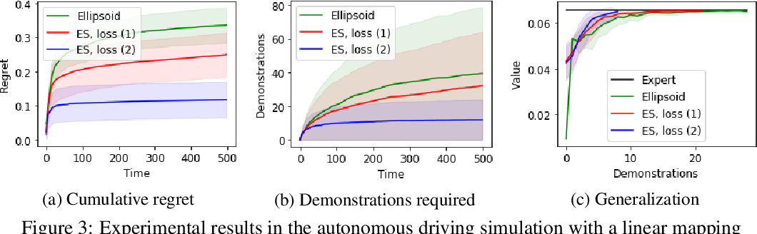 Figure 2 for Inverse Reinforcement Learning in Contextual MDPs