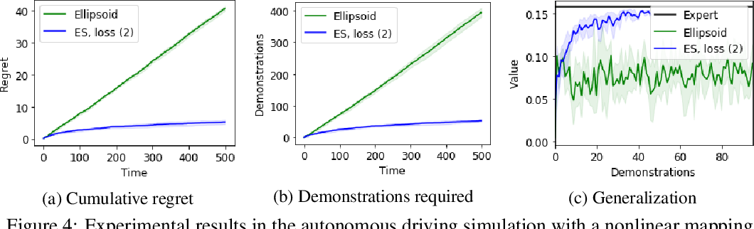 Figure 3 for Inverse Reinforcement Learning in Contextual MDPs