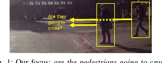Figure 1 for Intention Recognition of Pedestrians and Cyclists by 2D Pose Estimation