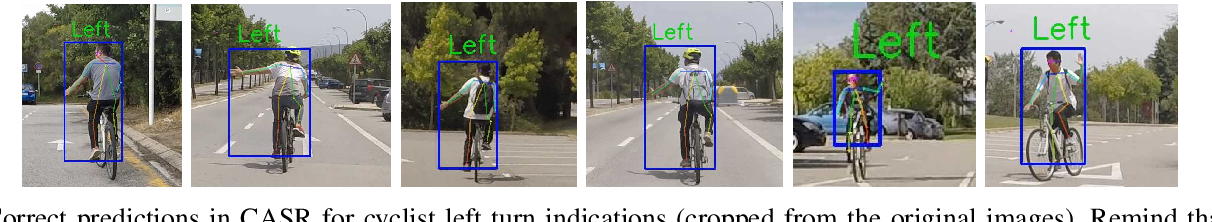 Figure 2 for Intention Recognition of Pedestrians and Cyclists by 2D Pose Estimation
