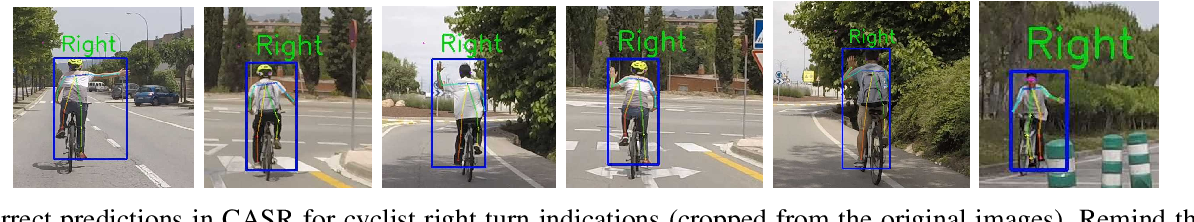 Figure 3 for Intention Recognition of Pedestrians and Cyclists by 2D Pose Estimation