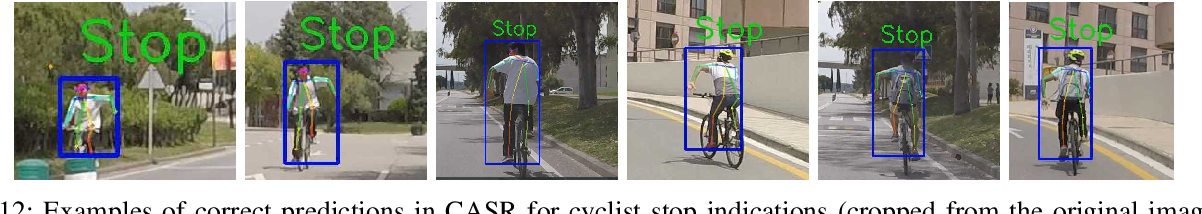 Figure 4 for Intention Recognition of Pedestrians and Cyclists by 2D Pose Estimation