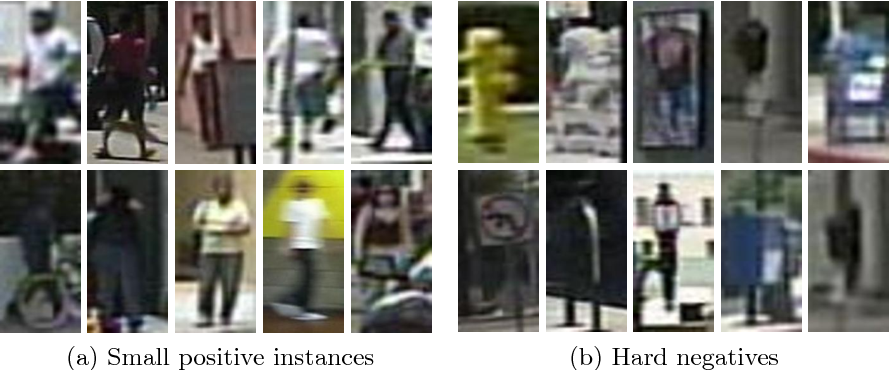 Figure 1 for Is Faster R-CNN Doing Well for Pedestrian Detection?