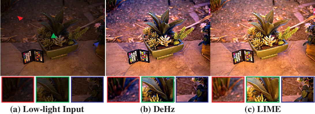 Figure 3 for LIME: A Method for Low-light IMage Enhancement