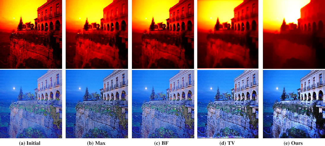 Figure 4 for LIME: A Method for Low-light IMage Enhancement