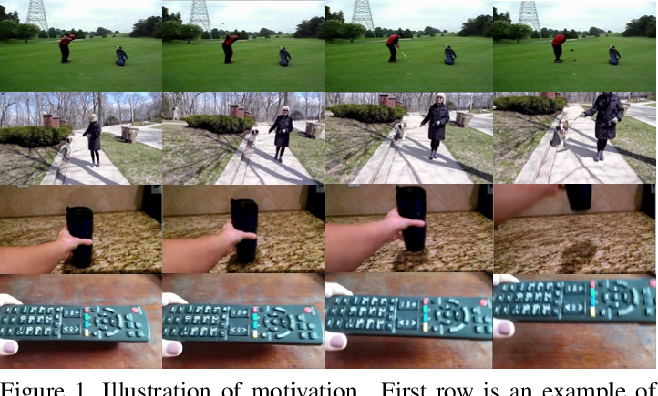 Figure 1 for TSI: Temporal Saliency Integration for Video Action Recognition