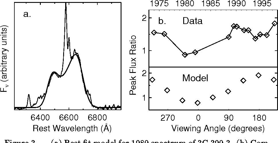 Figure 3 from UNIVERSITY OF CALIFORNIA AT BERKELEY ASTRONOMY