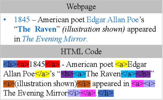 Figure 1 for Neural Machine Translation with Explicit Phrase Alignment