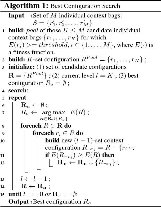 Figure 3 for Automatic Selection of Context Configurations for Improved Class-Specific Word Representations