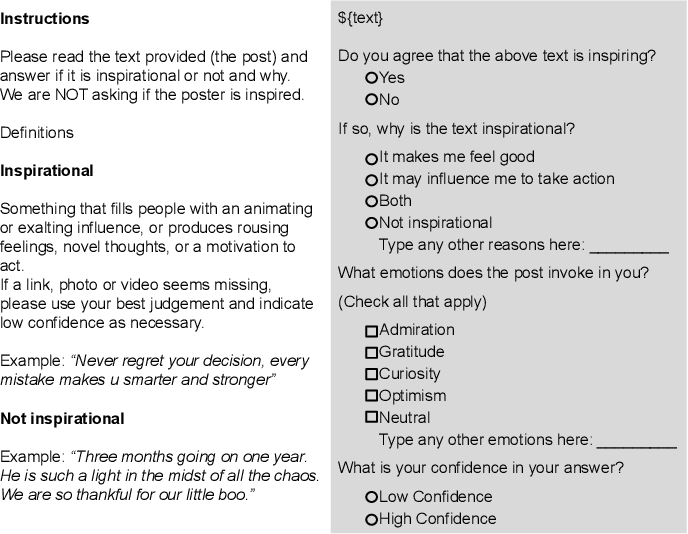 Figure 1 for Detecting Inspiring Content on Social Media